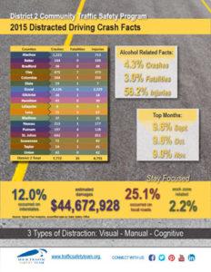 distracted-driving-crash-facts-thumbnail